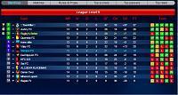 Season 57-s9_13_league-table.jpg
