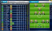 Season 57-day-17-t22-phisic-stats.jpg