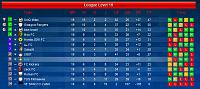 Season 57-day-21-tabel.jpg