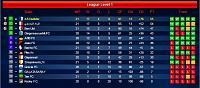 Season 57-table.jpg