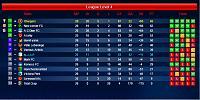 Almost a Triple Crown-leaguechampion.jpg