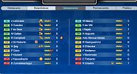 The LOL CUP round level 16 vs 19 :3-lol-copa-t24-3.jpg