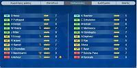 Who won the game?-screenshot_3.jpg