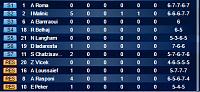 Best nordgen players ever!-nordgens.png