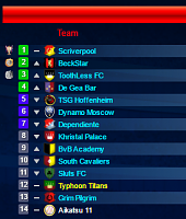 League draw or a living HELL ;D You decide.-screenshot-www.topeleven.com-2014-10-25-01-59-38-oma-hell-table-day-6.png