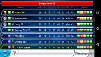 Fewest points between top 6 teams?-screenshot_2014-12-13-17-45-04.jpg