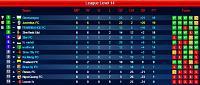 Season 62-l14-standings-mp8.jpg