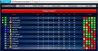 Why is my team so bad this season?-leauge.jpg
