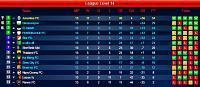 Season 62-l14-half-way-standings.jpg