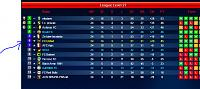 Isn't this the  toughest league ever ?-league-tight-damn.jpg