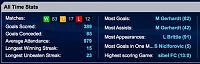 Post your best scorer/striker in your team-top-goal-scorer.jpg