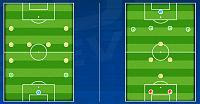 unfair behavior-rza-match-formation.jpg