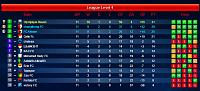 all Post League table :)-table-4-17.jpg