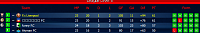 Last 3 games and time for fun with remaining fixtures ;)-screenshot-2015-04-30-8.37.56-am.png