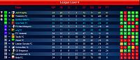Last 3 games and time for fun with remaining fixtures ;)-screenshot_17.jpg