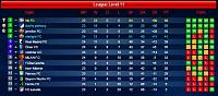 Last 3 games and time for fun with remaining fixtures ;)-league-d23.jpg