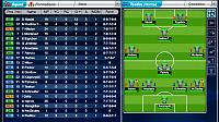 First Season in Top Eleven Finished-screen-shot-2015-05-02-8.25.44-am.jpg