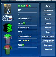 First Season in Top Eleven Finished-screen-shot-2015-05-02-8.26.31-am.jpg