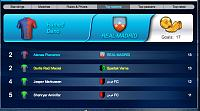 First Season in Top Eleven Finished-screen-shot-2015-05-02-8.44.58-am.jpg