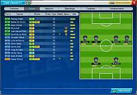 Good formation-s22-dennie-fc.jpg