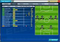 Good formation-s22-dennie-fc-team.jpg