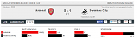 If this happened in Top Eleven....-arsenaltrolled.png