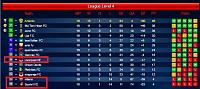 New Top Ratings qualifications-arte-league.jpg