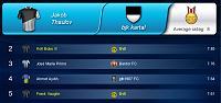New Top Ratings qualifications-ratings.jpg