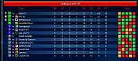 How are the leagues made up?-stags6table.jpg