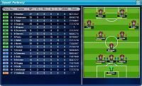 Good team - very poor results-stats.jpg