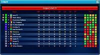 Good team - very poor results-table.jpg