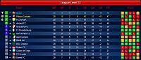 Satisfying Season - Tough League-s23-league-table-final.jpg