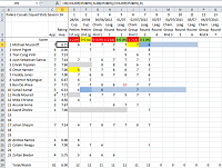 How do you make a top eleven spreadsheet-pc-player-spreadsheet.png