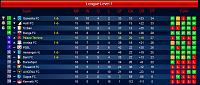 Worst league run in-s01-league-table-round-16.jpg
