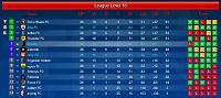 Season 68-beauty-league-table-final.jpg