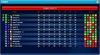 Season 68-bulldog-league-table-final.jpg