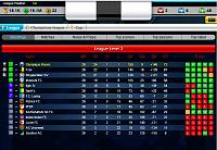 3rd season, now 8 tropies in 8 competitions for Olympique Rouen-s03-final-4.jpg