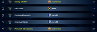 guess who the striker`s are-screenshot-2015-09-02-3.02.50-pm.png
