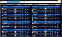 Did you notice: CLs are  (putting strong teams in last 4 groups) same(?) every time?-cl-table.jpg