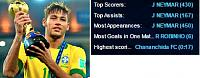 who's your idol of the club?-neymar-d10-gen..jpg