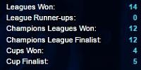 Mythbusters of top eleven-finals.jpg