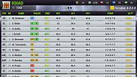 Worst start in the league despite having the best avarage quality squad.-screenshot_2015-10-24-16-15-23.jpg