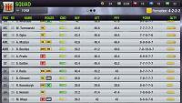 Worst start in the league despite having the best avarage quality squad.-screenshot_2015-10-24-16-15-36.jpg