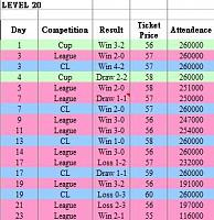ticket prices and attendances-beauty-home-l20.jpg