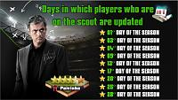 Days in which players who are on the scout are updated-lista.jpg