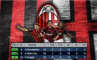 Scorers - How are your attackers?-meus.jpg