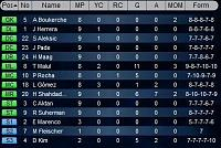 Scorers - How are your attackers?-scorers.jpg