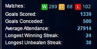 Stats - longest unbeaten streak ?-d13careerstats.jpg