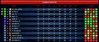 End of the first league stage!-s29-l26-league-round-13.jpg