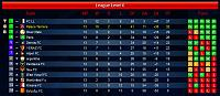 End of the first league stage!-s06-l06-league-round-13.jpg